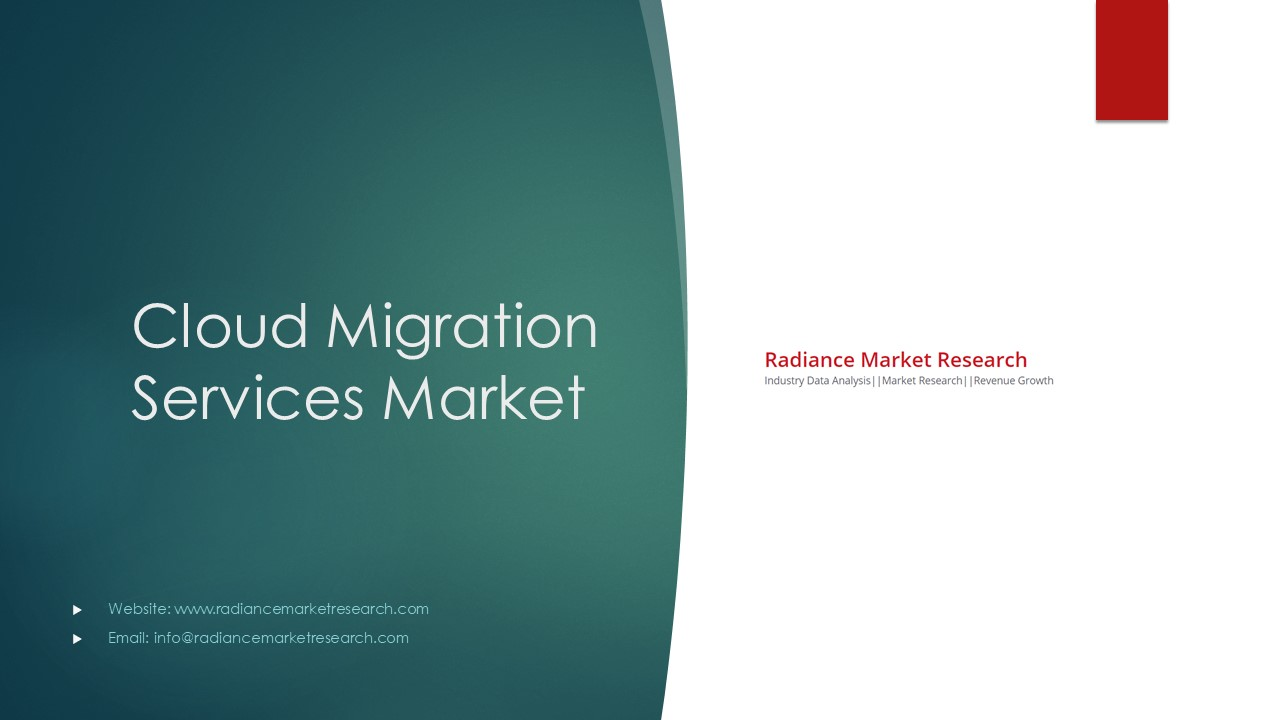 Cloud Migration Services Market