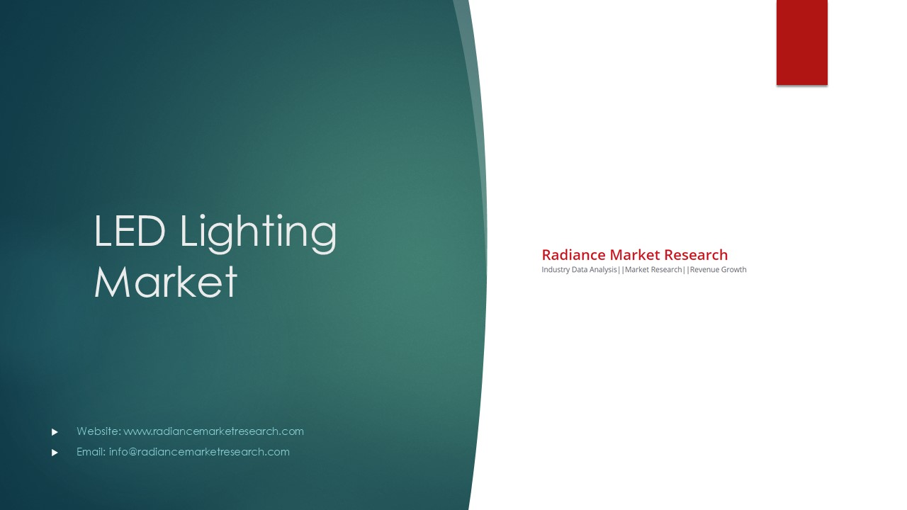 LED Lighting Market