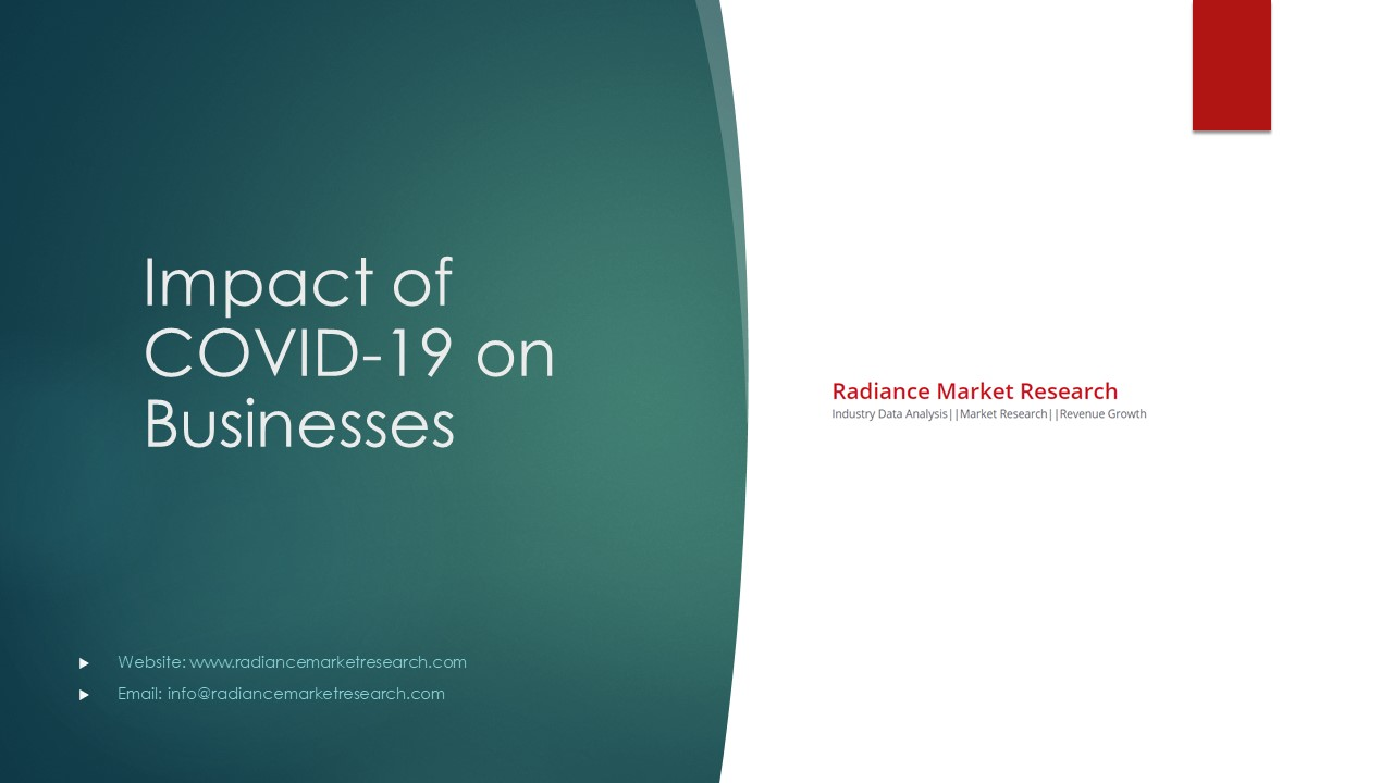 Impact of COVID-19 on Businesses Report